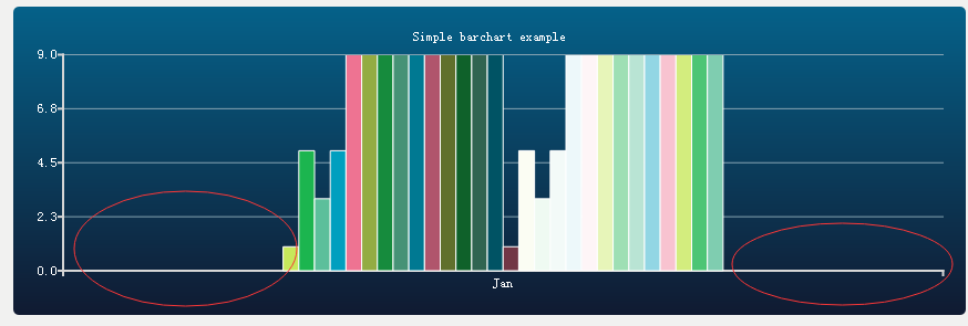 Qt Bar Chart Example